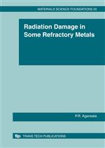 Radiation Damage in Some Refractory Metals